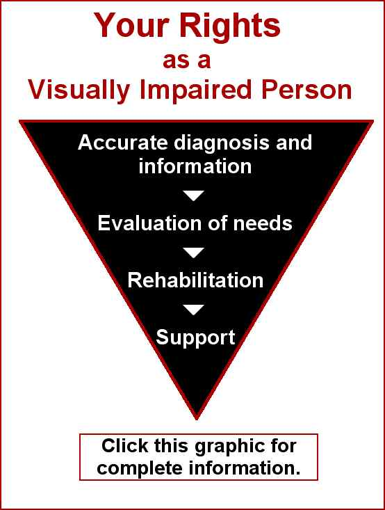 Your rights as a visually impaired person: accurate diagnosis and information, evaluation of needs, rehabilitation and support. Click this graphic for complete information.