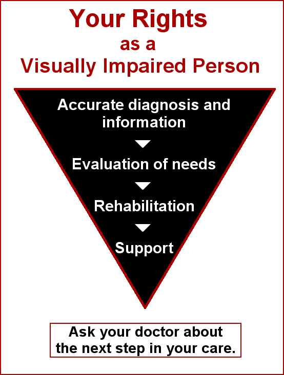 Your rights as a visually impaired person: accurate diagnosis and information, evaluation of needs, rehabilitation and support. Ask your doctor about the next step in your care.